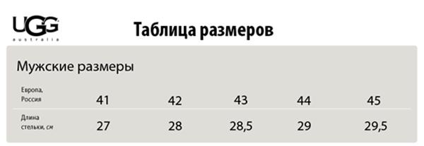 http://uggi-moscow.ru/images/upload/таблица%20размеров%20мужских%20ugg.png